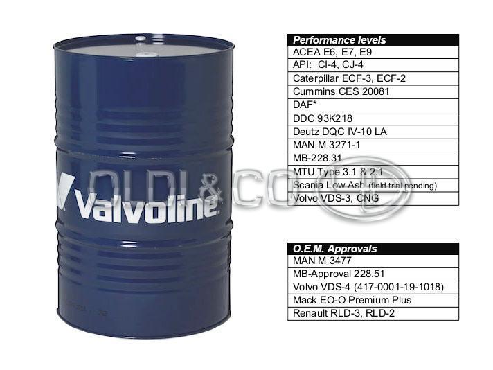 02 007 26882 - Oils and transmission liquids - Motor Oil - Eļlas un